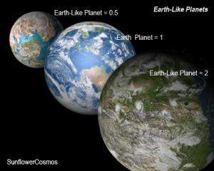 ciricara-com-tujuh_planet_alternatif_bumi